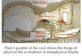 George Lakoff and Plato's Cave